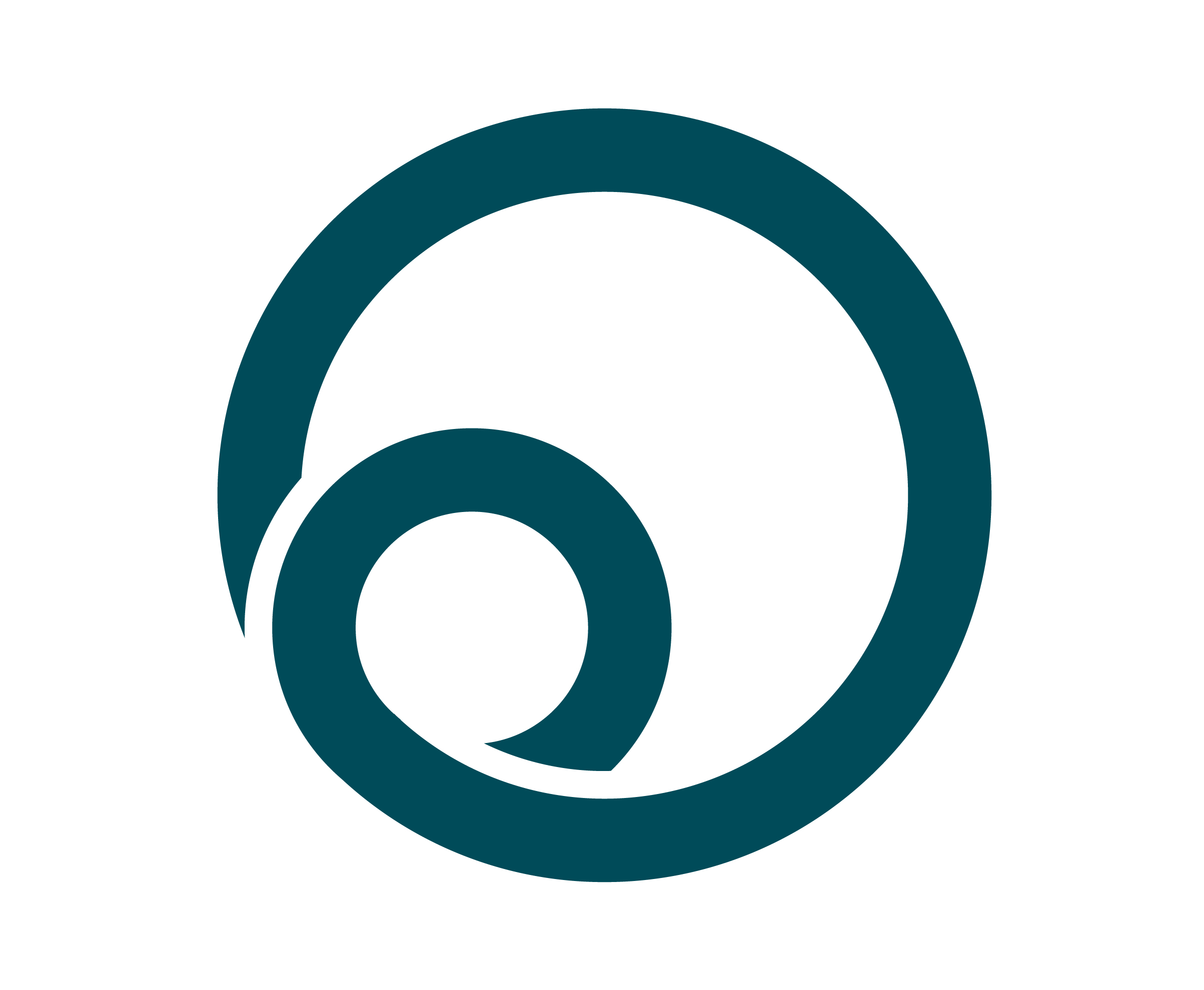CirculR