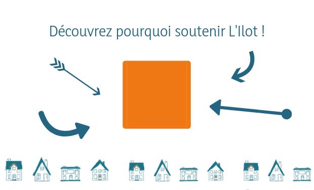 Visuel du projet L'Ilot - Rénovation du centre d'accueil de jour