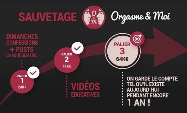 Project visual Orgasme et moi