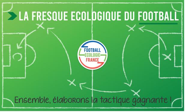 Visuel du projet La Fresque Ecologique du Football
