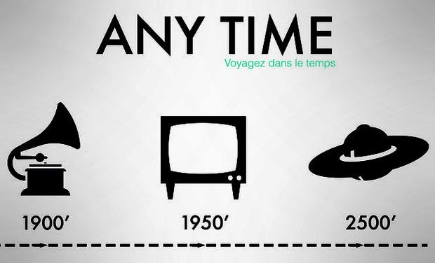Visueel van project ANY TIME,  voyagez dans le temps !