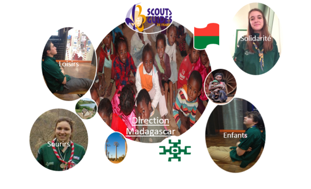 Visueel van project Direction Madagascar !