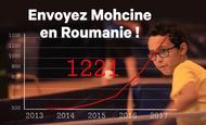 Widget_envoyez_mohcine_en_roumanie__-1492880818-1492880832