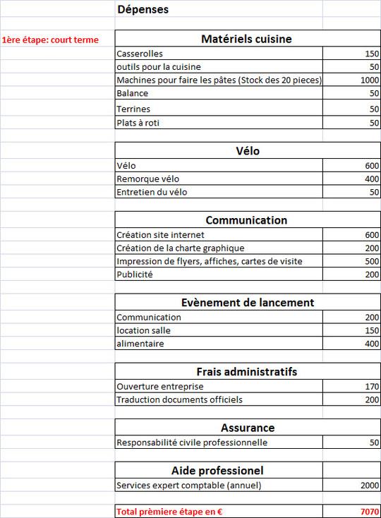 Budget1-1408375196