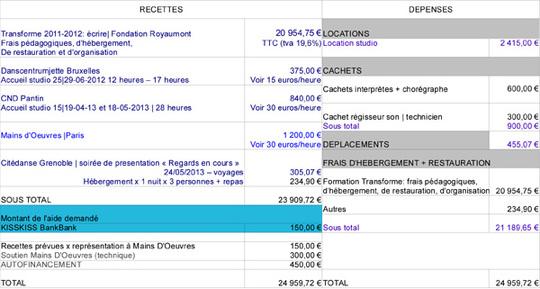 Budget-1408791878