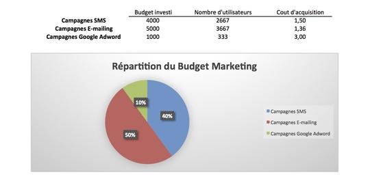 Budget-1409055261