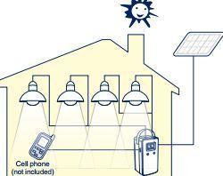 Solar-pack-4-bulb-1409239890