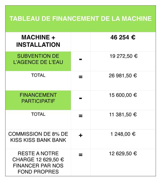 Tableau_de_financement_de_la_machine_pour_kisskiss-1409735675