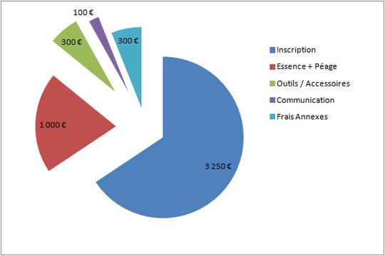 Budget-1410625293