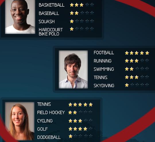 Profils-sportroops-1410734308