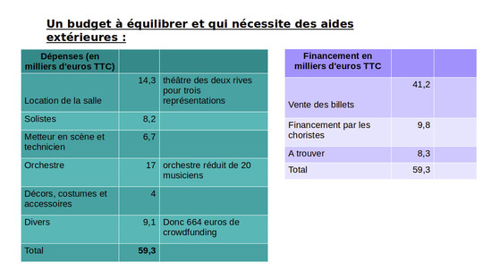 Tableau_financement-1410810783