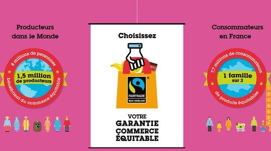 Fairtrade03-1410955185