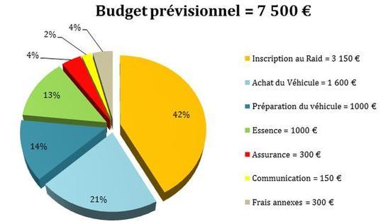 Budget-1411136026