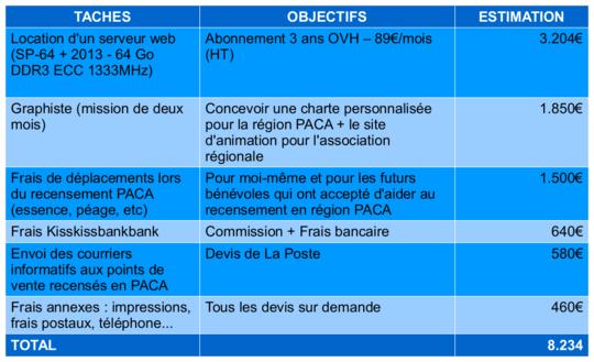 Tableau_financement-1411456797