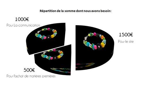 R_partition_de_la_somme_dont_nous_avons_besoin_jy_-croque-1411737728