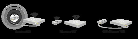 Wifi-eth-1412149919