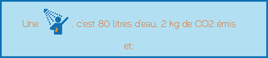 Kkbb_une_douche_c_est-1412282494