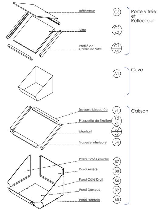 Kit_four_solaire-1412678751