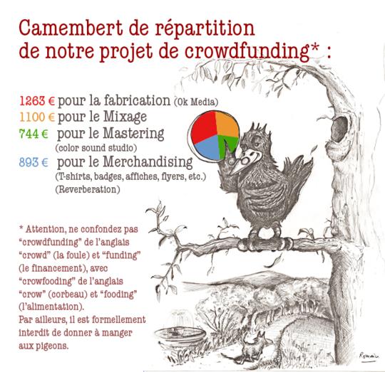 Camembert-1412716558