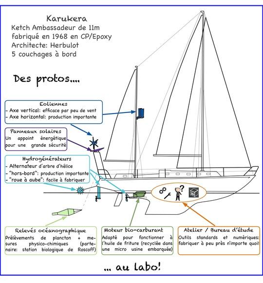 Infographie_karukera_testid8-1413391168