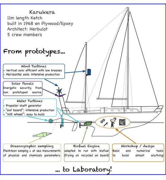 Infographie_karukera_testid8-ang-1413539269
