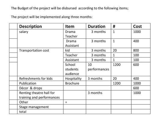 Englsih_budget-1413624422