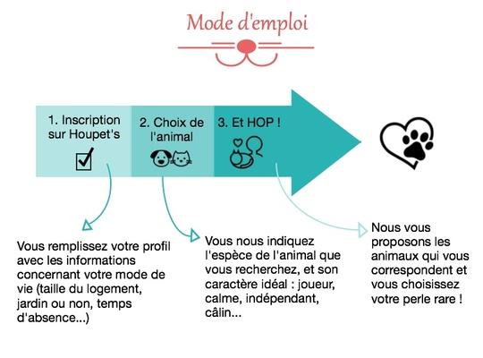 Mode_d_emploi-1414068826