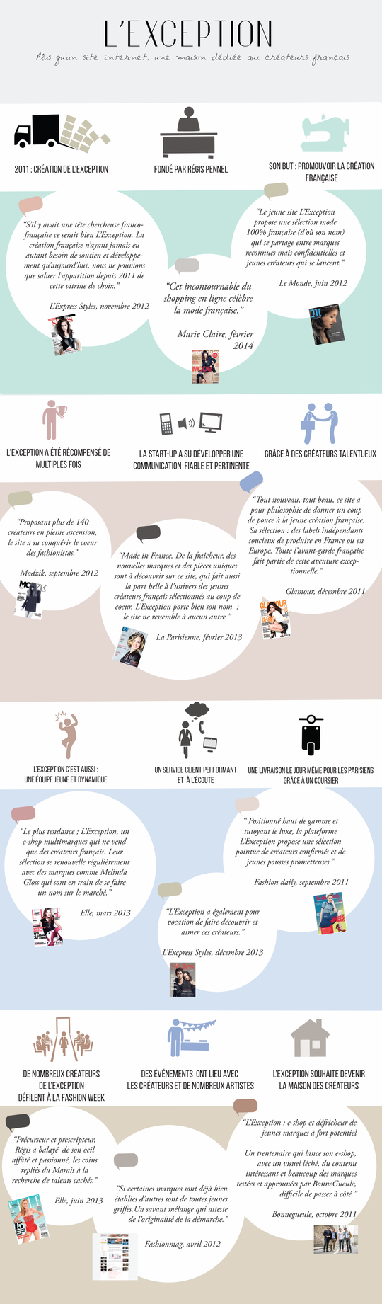 Infographie_modifie_-1414779665