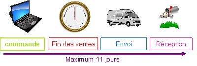Livraison-1415151091