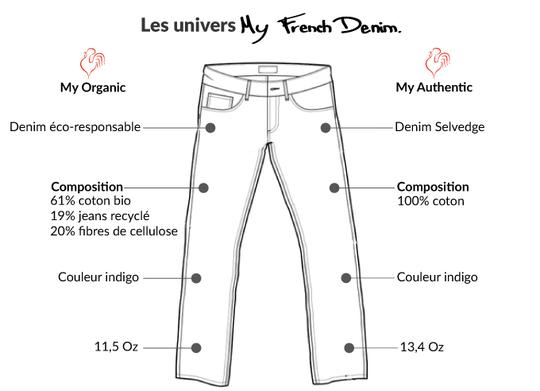 Presentation-des-univers-1415372487