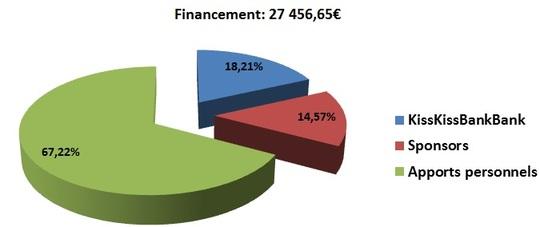 Finance-1415628893