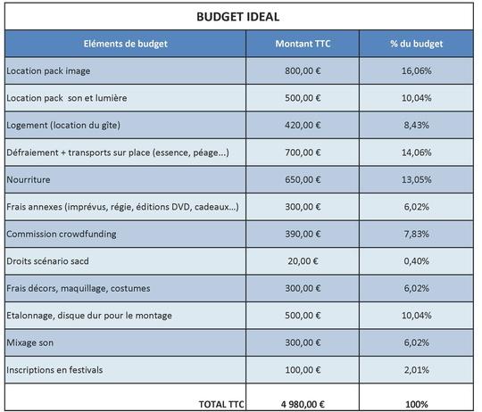 Budget_ide_al_v2_2-1415870161