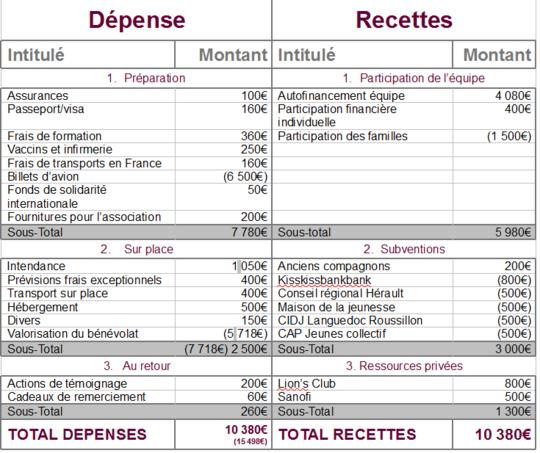 Budgetfinal-1416039796