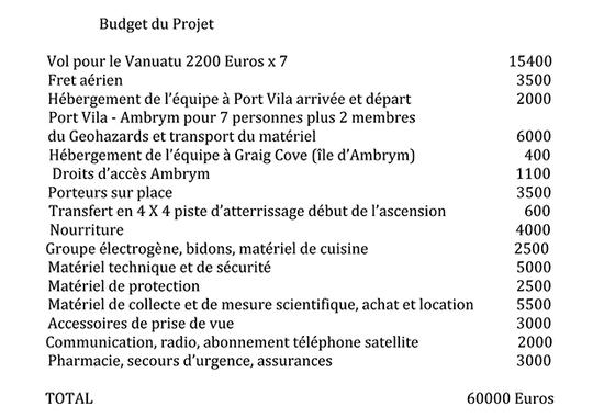 Budget_projet_kiss_kiss-3-1416247380