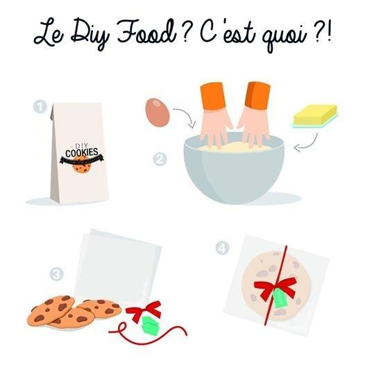 Le_diy_cest_quoi_modif-1416390041