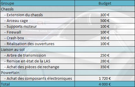 Tableau_budget-1416392057