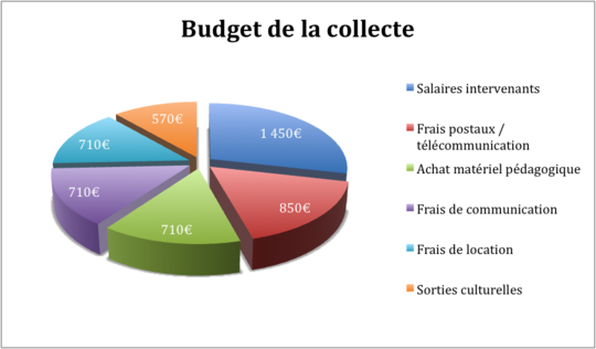 Budget2-1416836992