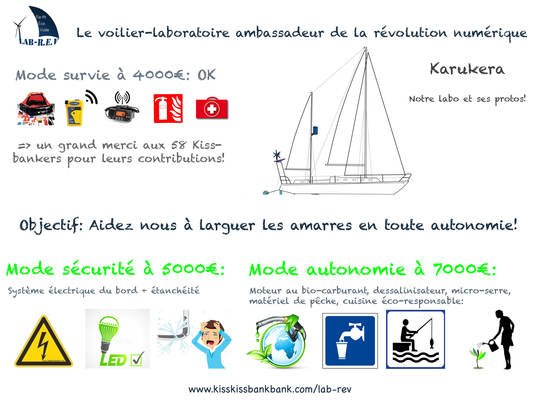Infographie-objectifs-1417623857