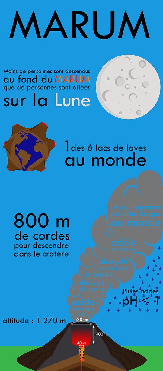 Infographie_marum_v2-1417861829