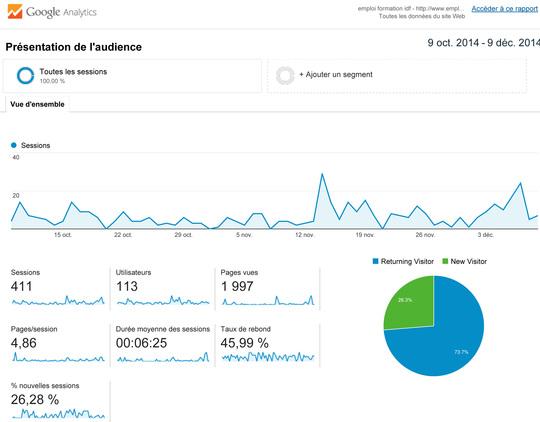 Analytics_toutes_les_donn_es_du_site_web_pr_sentation_de_l_audience_20141009-20141209-1418226870
