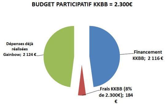Budget_2-1418546819
