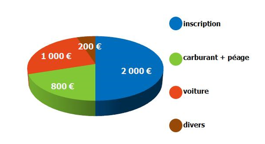 Budget-1419631769