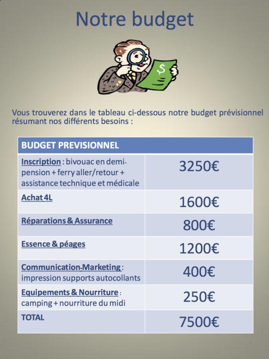 Dossier_sponsoring_les_fixeurs_p4-1419851123