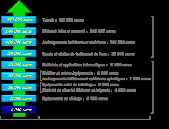 Objectifs_collecte_04-1419875411