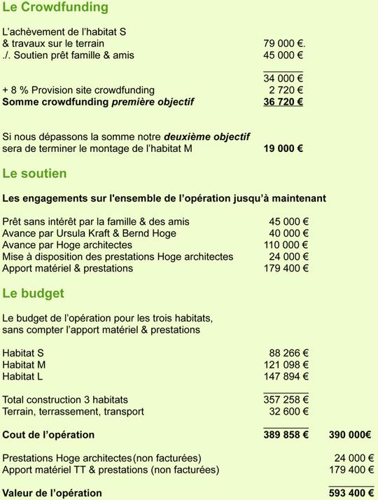Txt_hvl_projet_cf_budget-1420738253