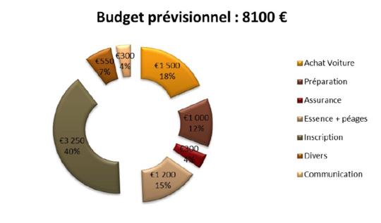 Budget-1420740507