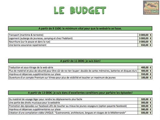 Budget-1421284786
