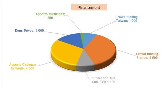 Finance_image-1421435540