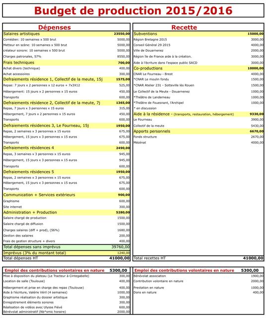 Budget_de_production_2015_2016-1422028455