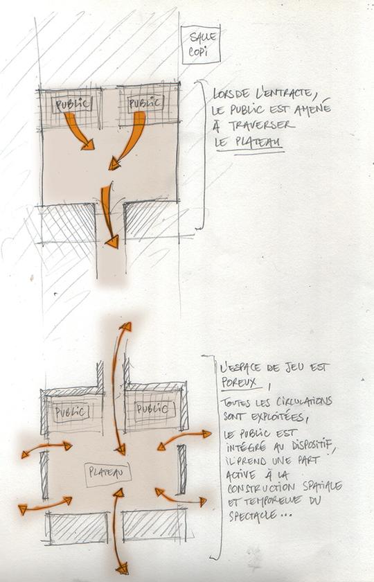 Plans_circulation-1422108128